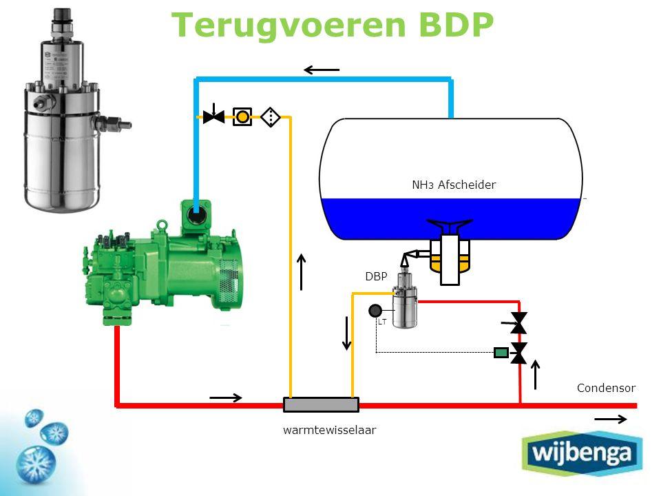 Terugvoeren BDP NH3 Afscheider DBP lt LT Condensor warmtewisselaar