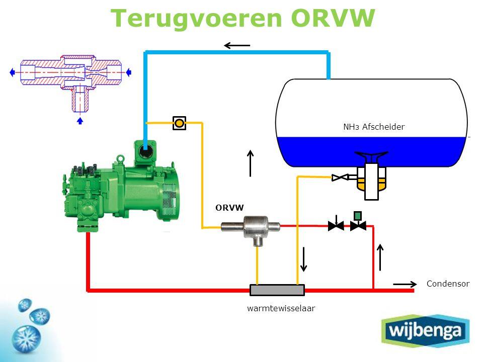 Terugvoeren ORVW NH3 Afscheider ORVW Condensor warmtewisselaar