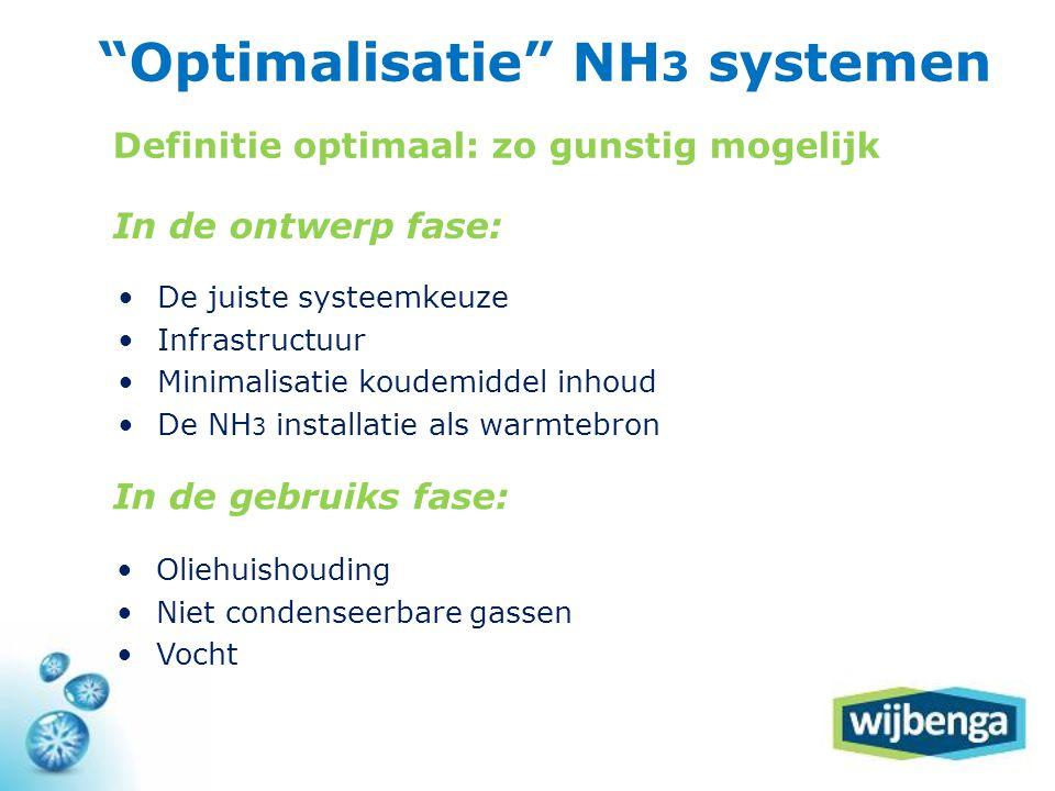 Optimalisatie NH3 systemen