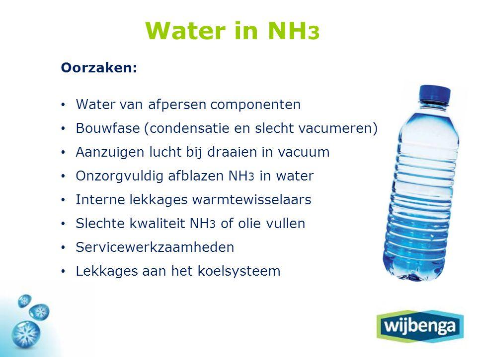Water in NH3 Oorzaken: Water van afpersen componenten