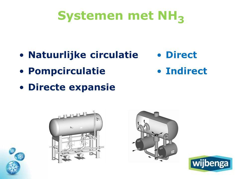 Systemen met NH3 Natuurlijke circulatie Pompcirculatie