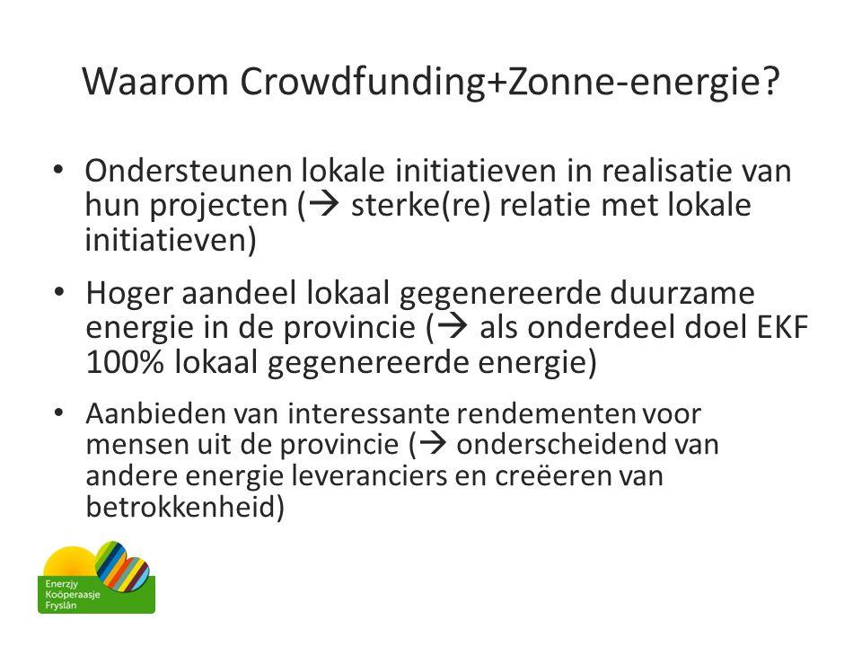 Waarom Crowdfunding+Zonne-energie