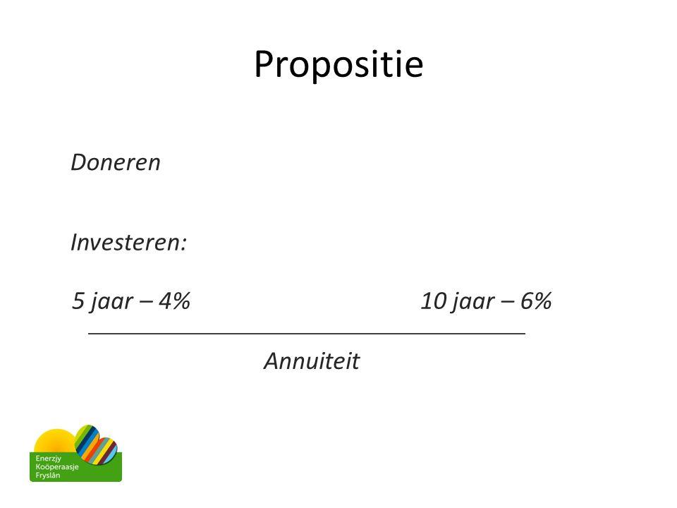 Propositie Doneren Investeren: 5 jaar – 4% 10 jaar – 6% Annuiteit