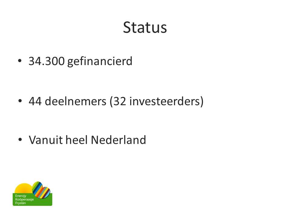 Status 34.300 gefinancierd 44 deelnemers (32 investeerders)
