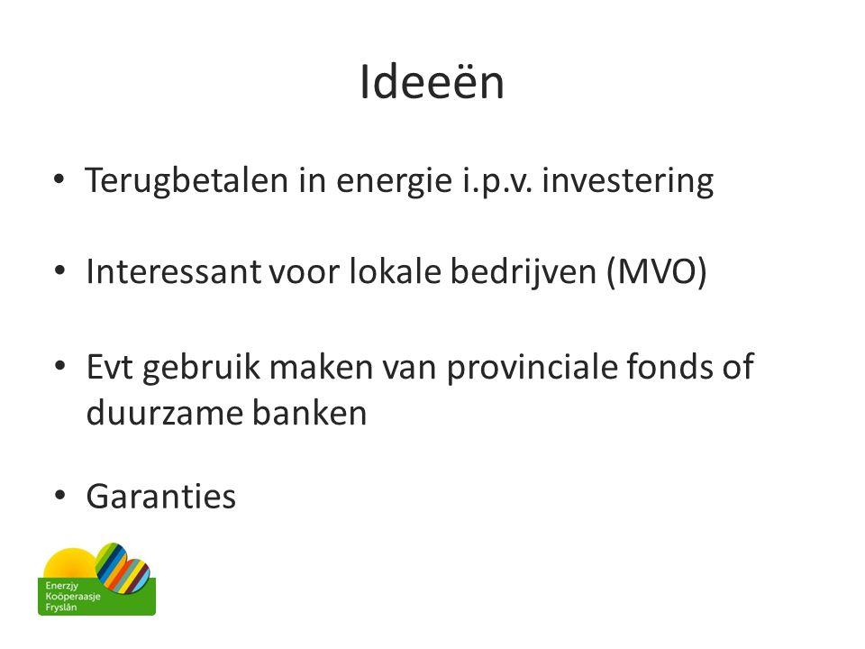 Ideeën Terugbetalen in energie i.p.v. investering