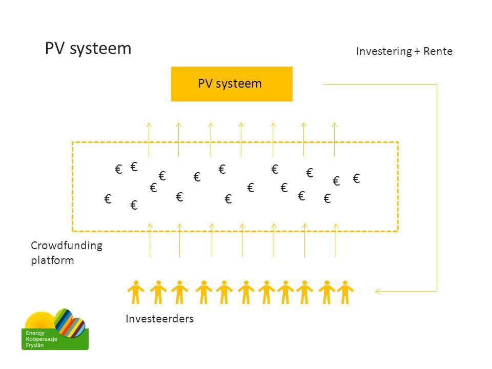 PV systeem € PV systeem Investering + Rente Crowdfunding platform