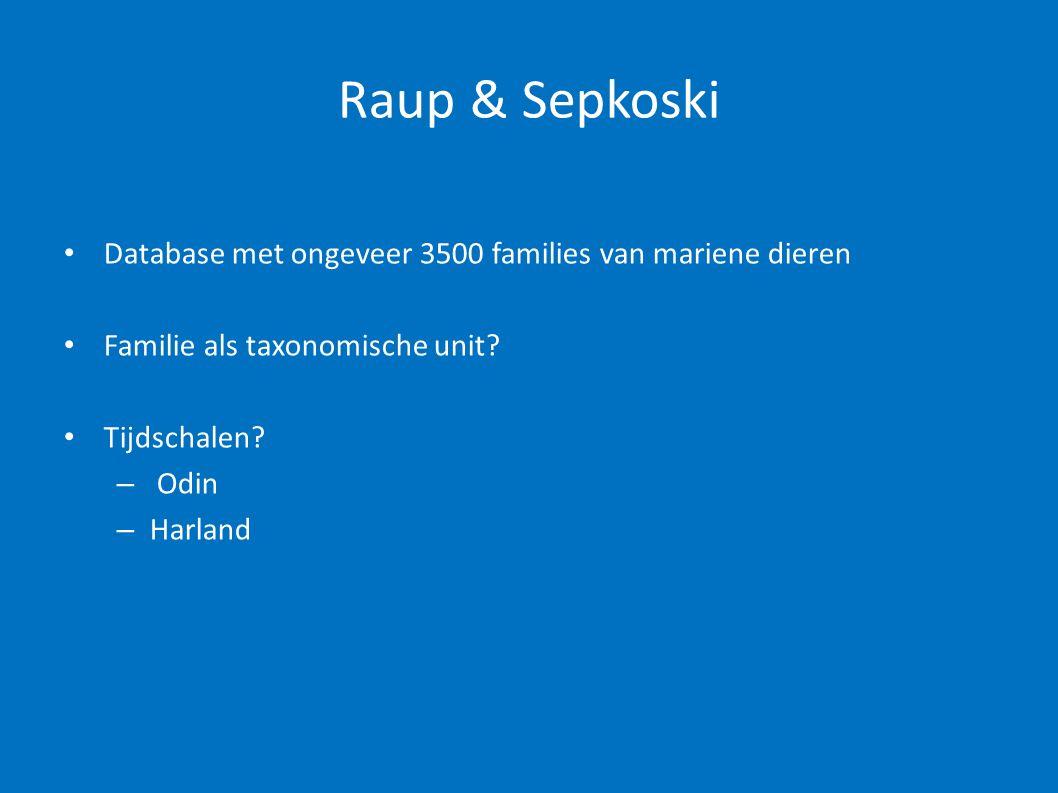 Raup & Sepkoski Database met ongeveer 3500 families van mariene dieren
