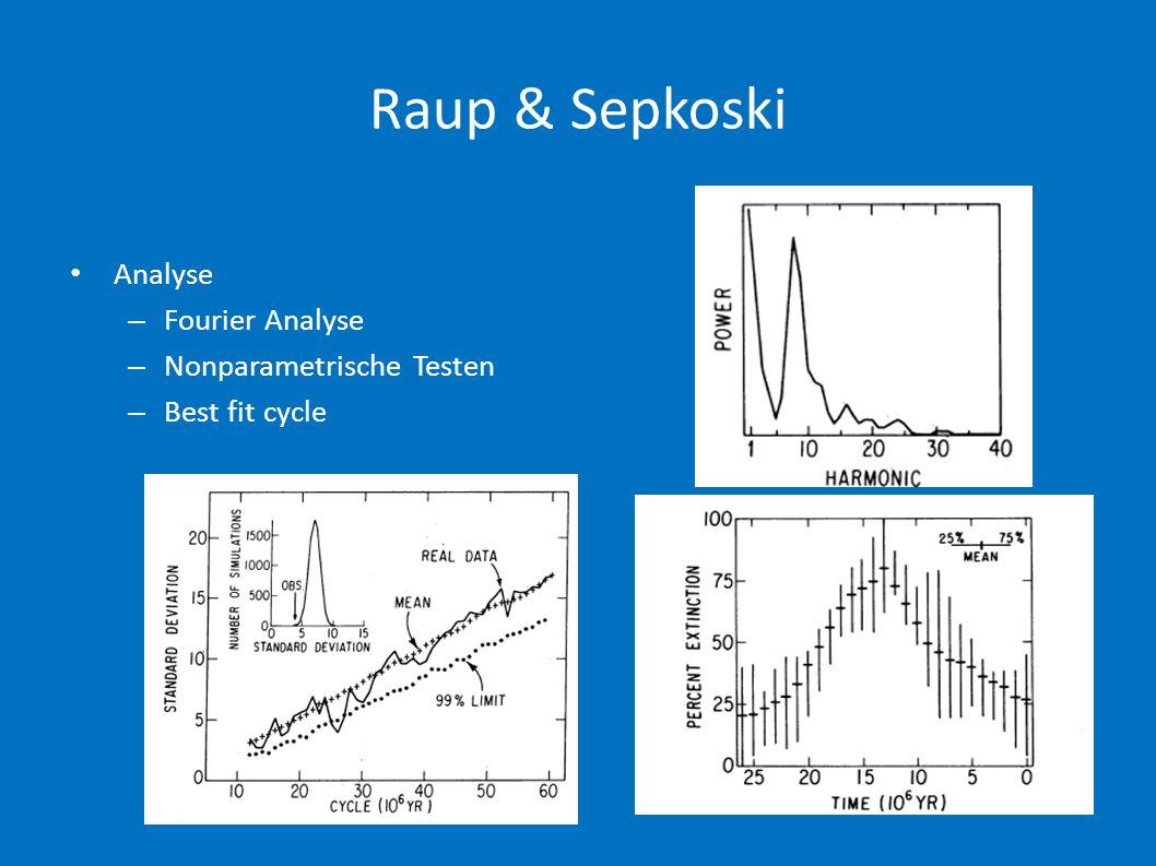 Raup & Sepkoski Analyse Fourier Analyse Nonparametrische Testen