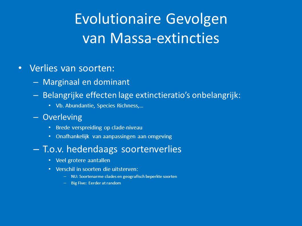 Evolutionaire Gevolgen van Massa-extincties