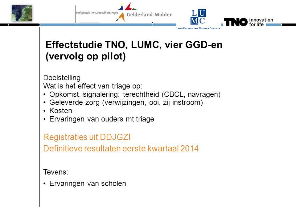 Effectstudie TNO, LUMC, vier GGD-en (vervolg op pilot)
