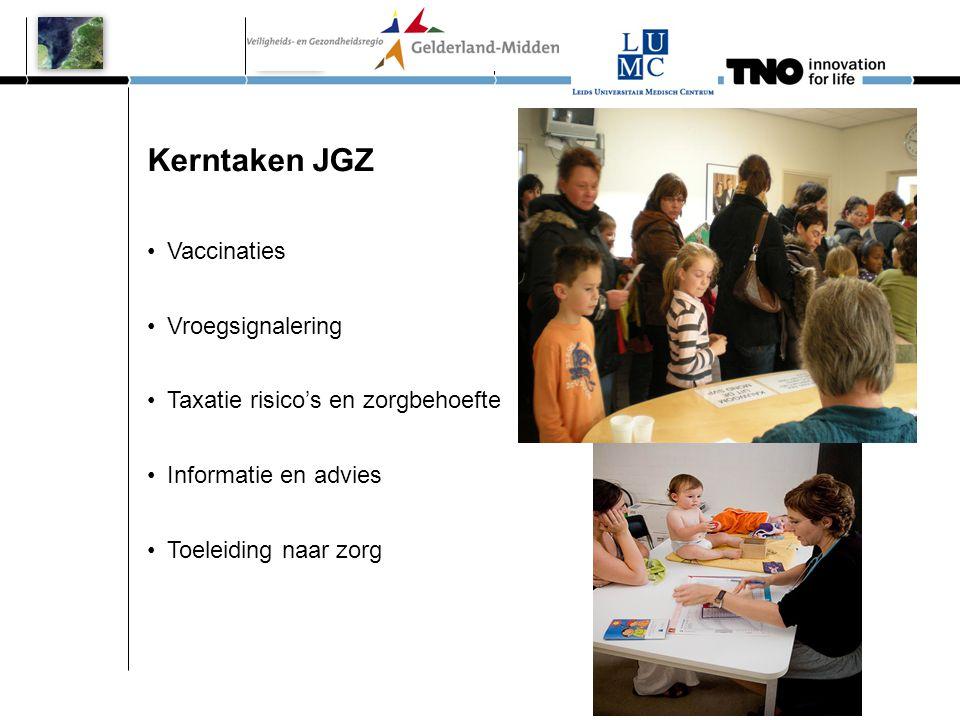 Kerntaken JGZ Vaccinaties Vroegsignalering