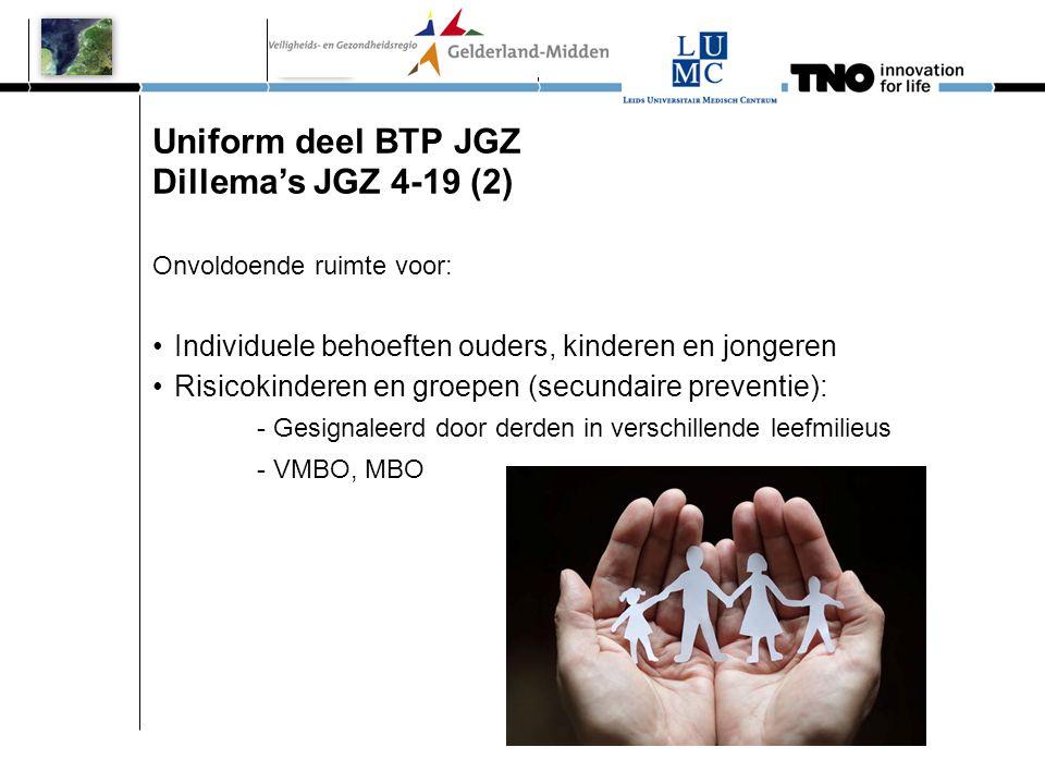Uniform deel BTP JGZ Dillema's JGZ 4-19 (2)