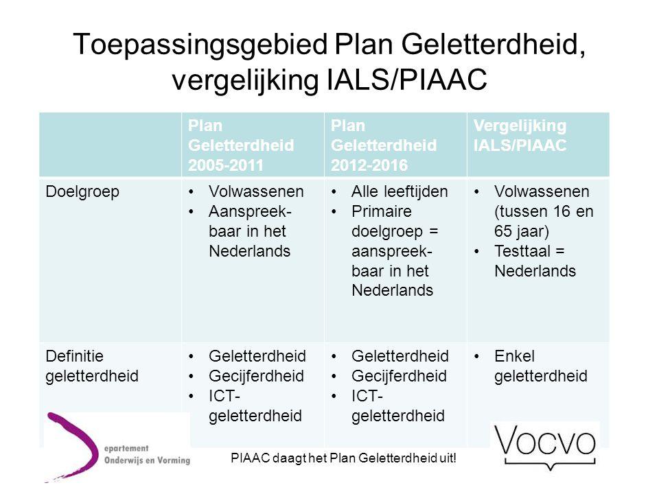 Toepassingsgebied Plan Geletterdheid, vergelijking IALS/PIAAC