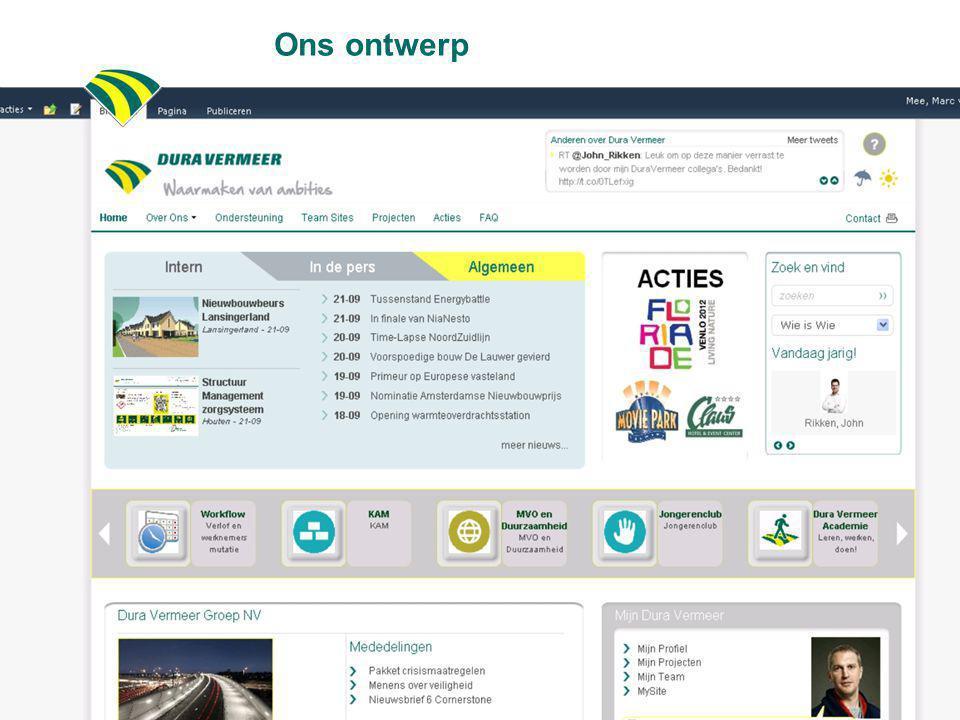 Ons ontwerp Kenmerkende features: Nieuws prominent in beeld
