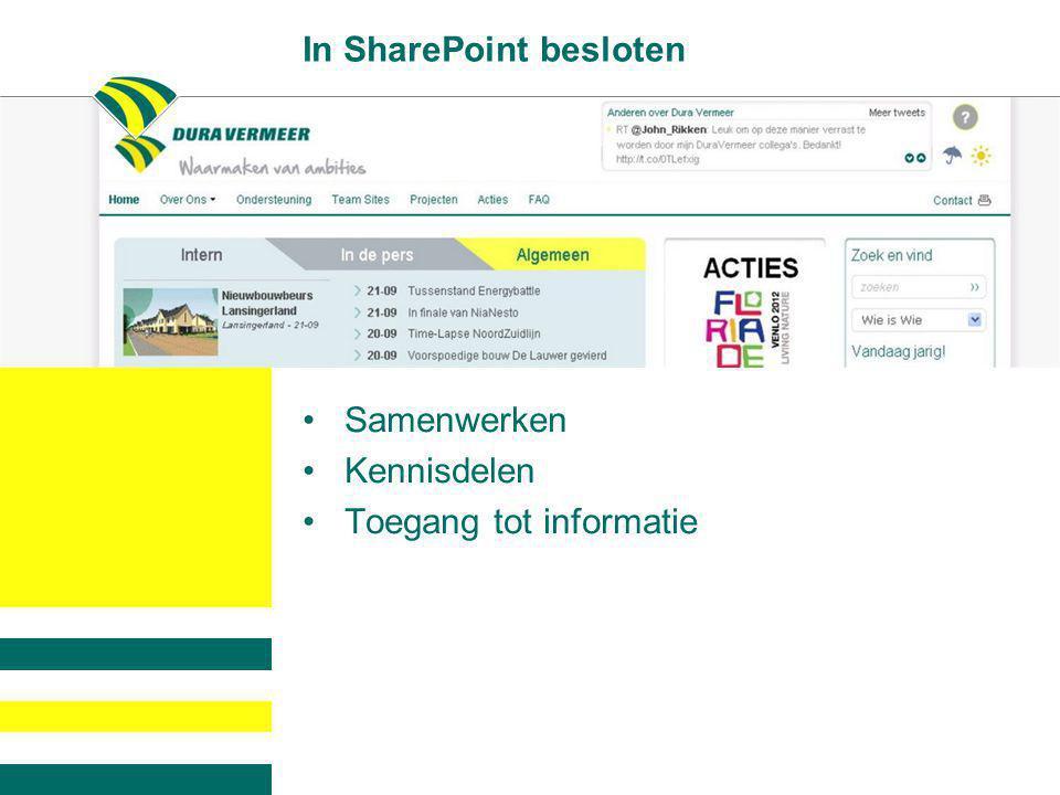 In SharePoint besloten