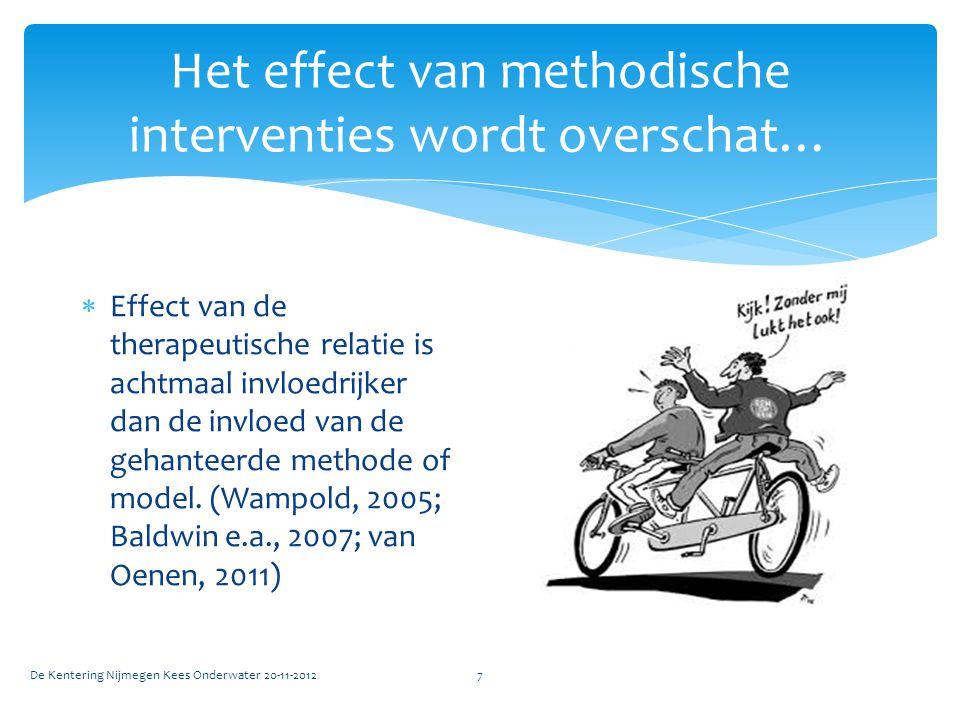 Het effect van methodische interventies wordt overschat…