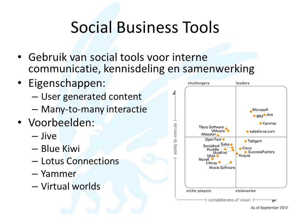 Social Business Tools Gebruik van social tools voor interne communicatie, kennisdeling en samenwerking.