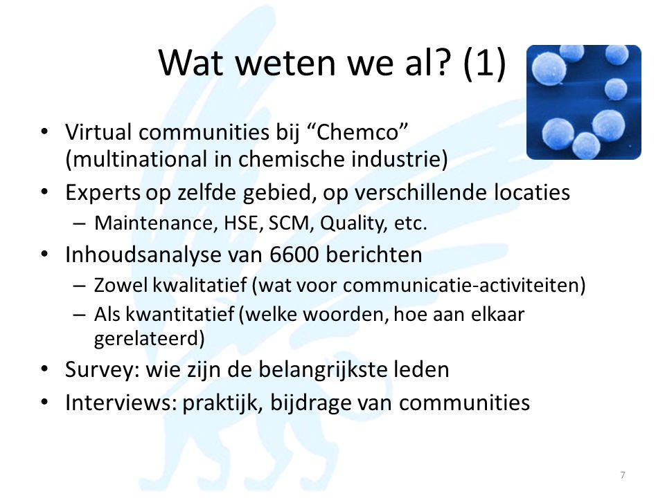 Wat weten we al (1) Virtual communities bij Chemco (multinational in chemische industrie) Experts op zelfde gebied, op verschillende locaties.
