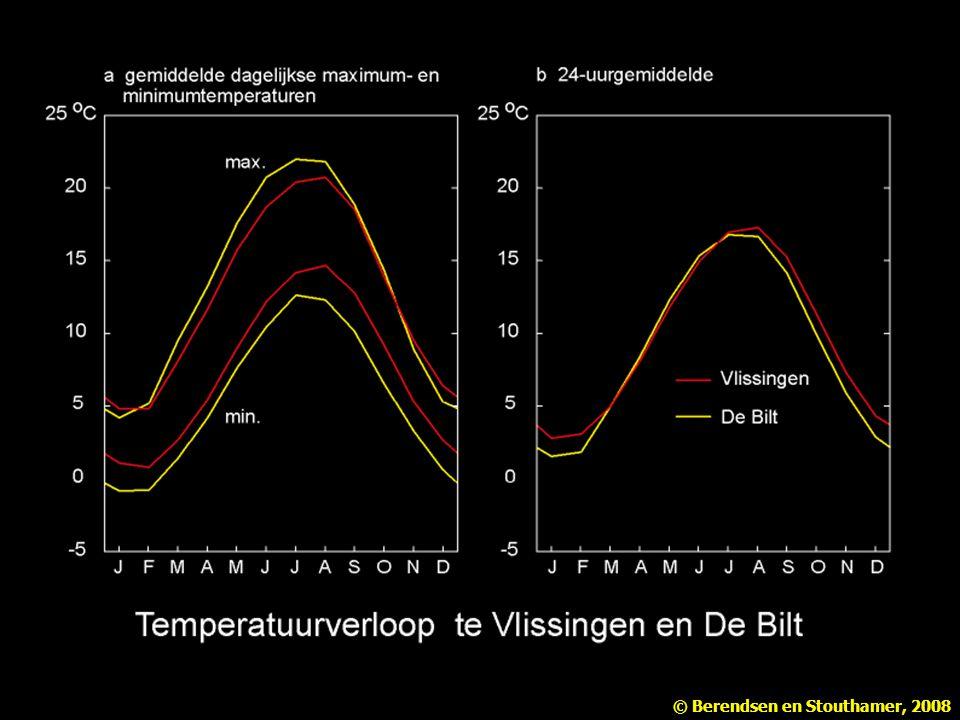 Figuur 2.3 Temperatuurverloop (op normale waarnemingshoogte) te Vlissingen, De Bilt en Eelde (naar gegevens van het KNMI).