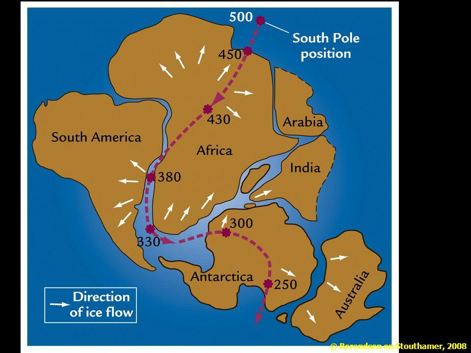 Schijnbare poolbeweging en bewegingsrichtingen van ijs (Ruddiman 2001)