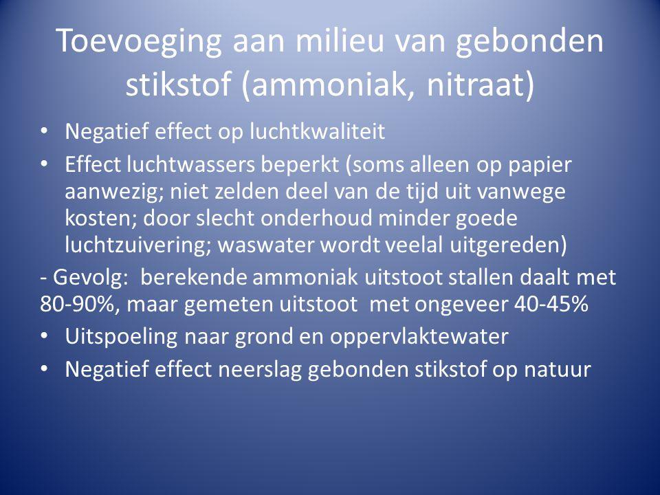 Toevoeging aan milieu van gebonden stikstof (ammoniak, nitraat)