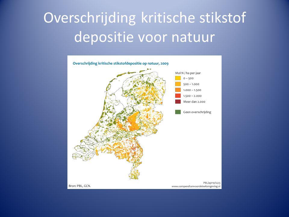 Overschrijding kritische stikstof depositie voor natuur