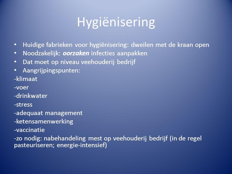 Hygiënisering Huidige fabrieken voor hygiënisering: dweilen met de kraan open. Noodzakelijk: oorzaken infecties aanpakken.