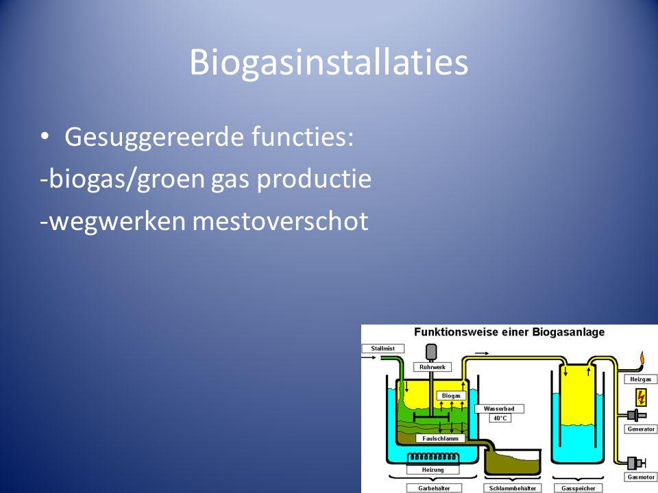 Biogasinstallaties Gesuggereerde functies: -biogas/groen gas productie