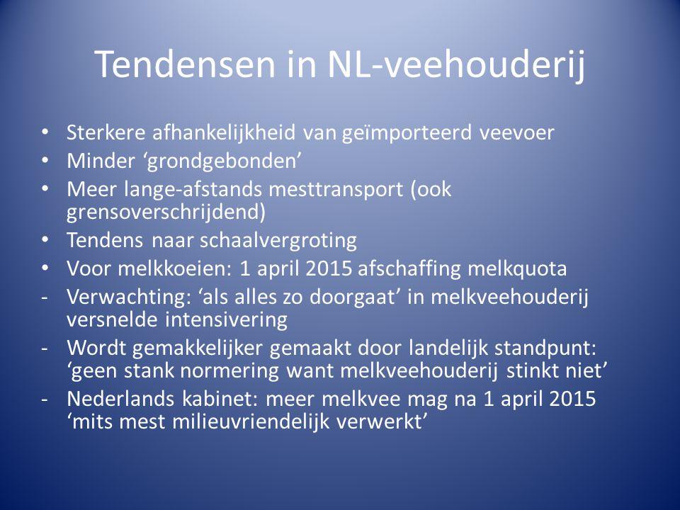 Tendensen in NL-veehouderij