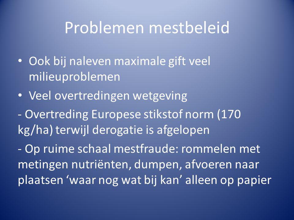 Problemen mestbeleid Ook bij naleven maximale gift veel milieuproblemen. Veel overtredingen wetgeving.