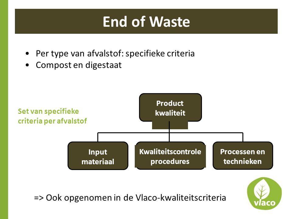 Kwaliteitscontrole procedures Processen en technieken