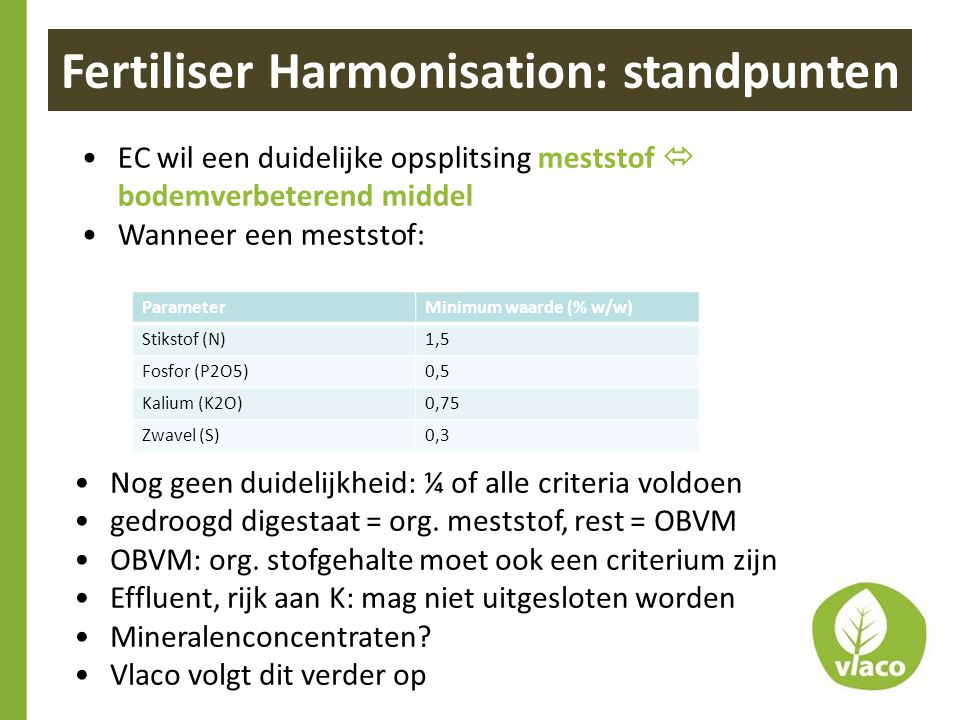 Fertiliser Harmonisation: standpunten