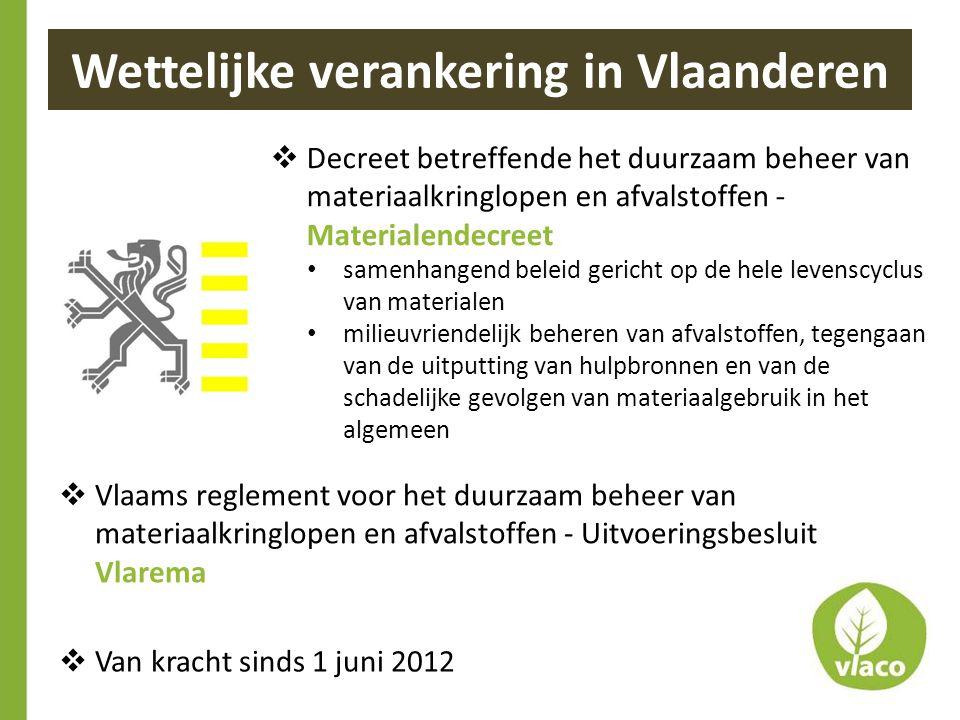 Wettelijke verankering in Vlaanderen