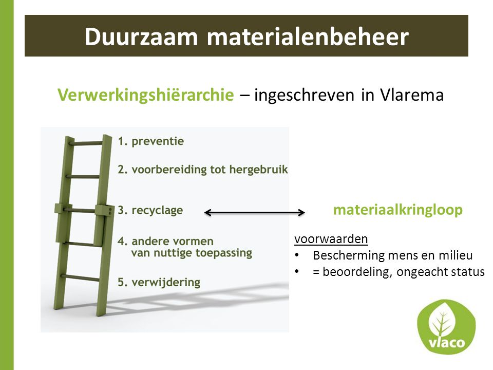 Duurzaam materialenbeheer