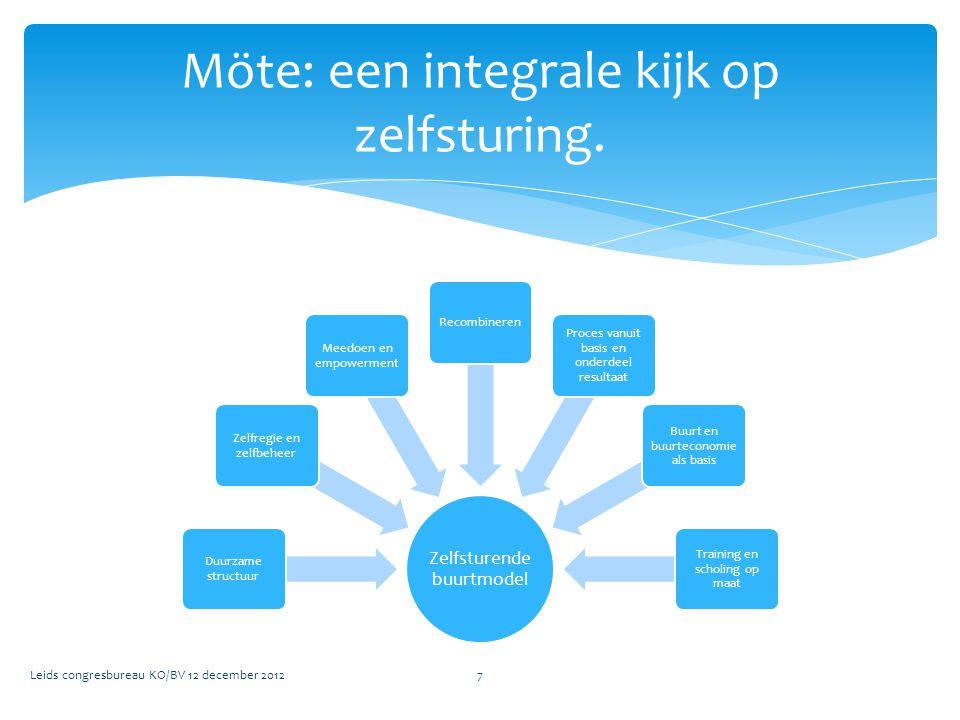 Möte: een integrale kijk op zelfsturing.