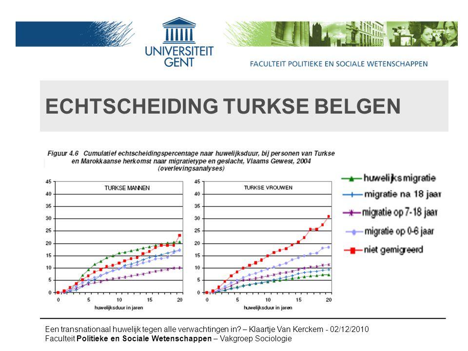 echtscheiding Turkse belgen
