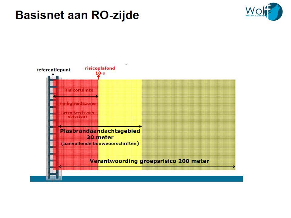 Het rode deel stelt voor het risicoruimte hier mogen geen nieuwe kwetsbare objecten worden gerealiseerd.