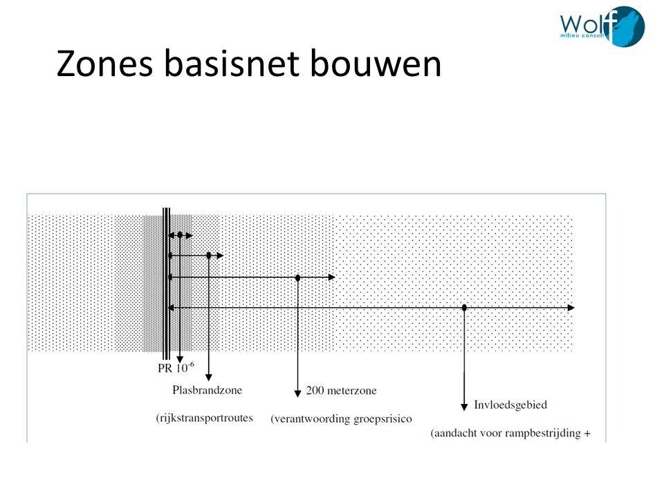 Zones basisnet bouwen Zones langs rijk infrastructuur.