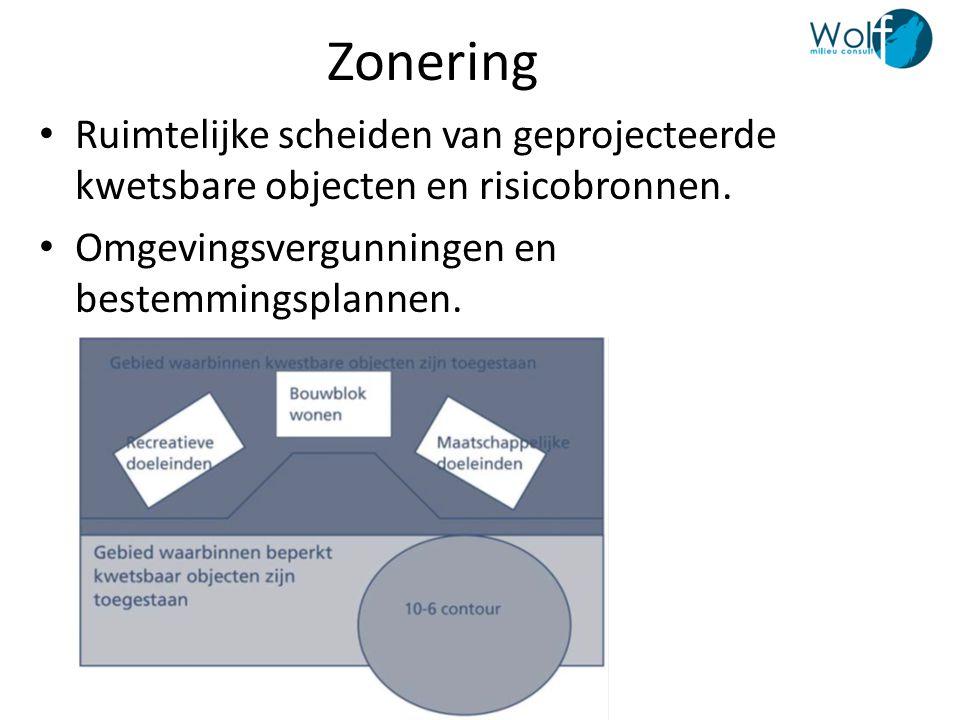 Zonering Ruimtelijke scheiden van geprojecteerde kwetsbare objecten en risicobronnen. Omgevingsvergunningen en bestemmingsplannen.