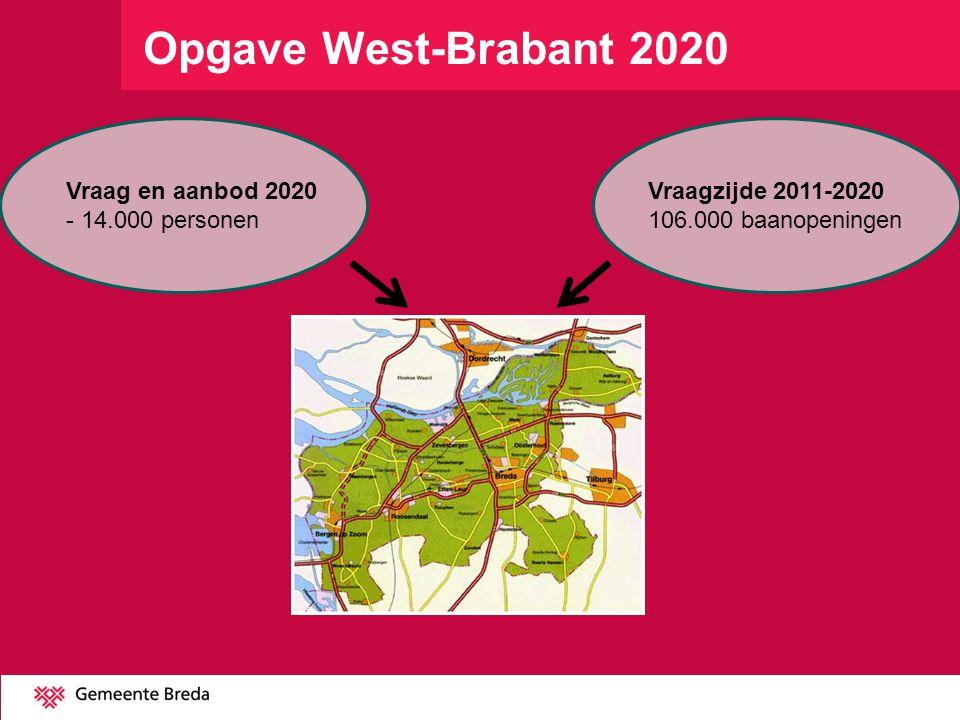 Opgave West-Brabant 2020 Vraag en aanbod 2020 - 14.000 personen