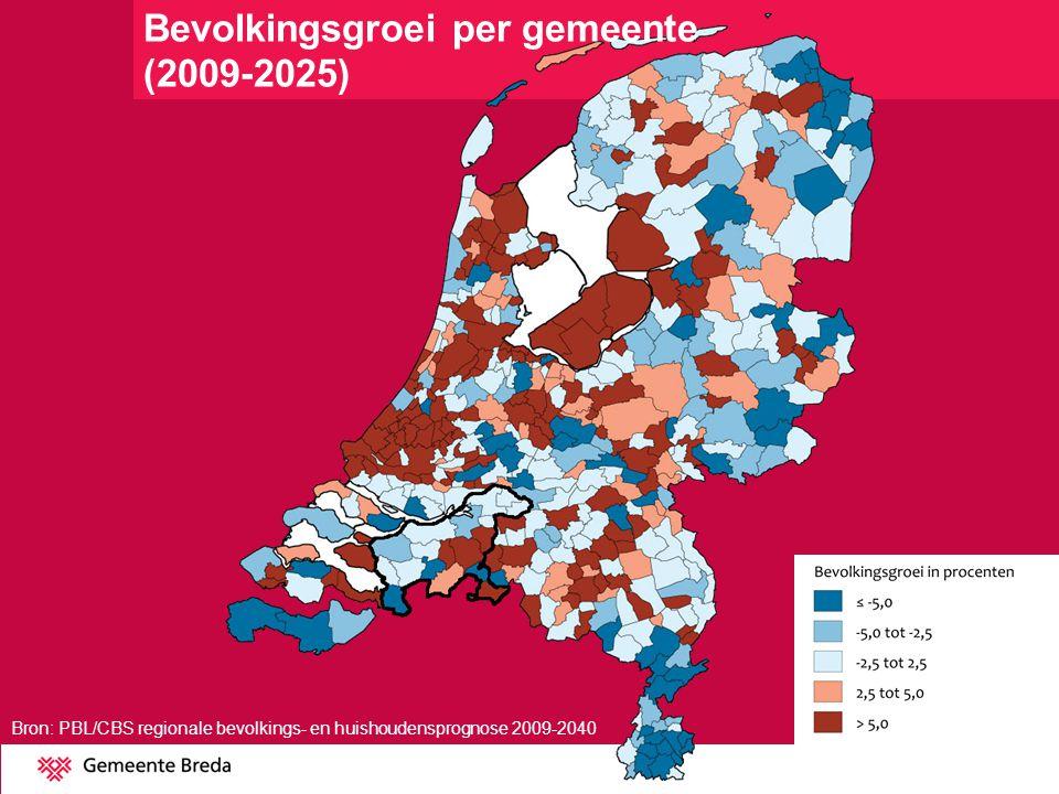 Bevolkingsgroei per gemeente (2009-2025)