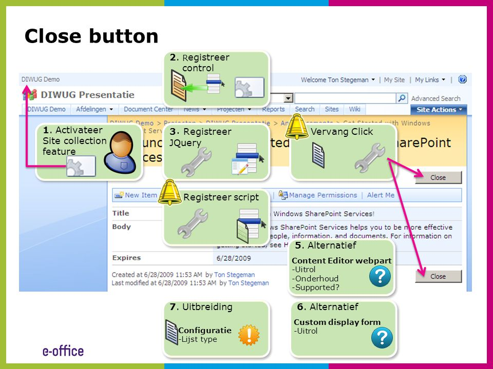 Close button 2. Registreer control 1. Activateer