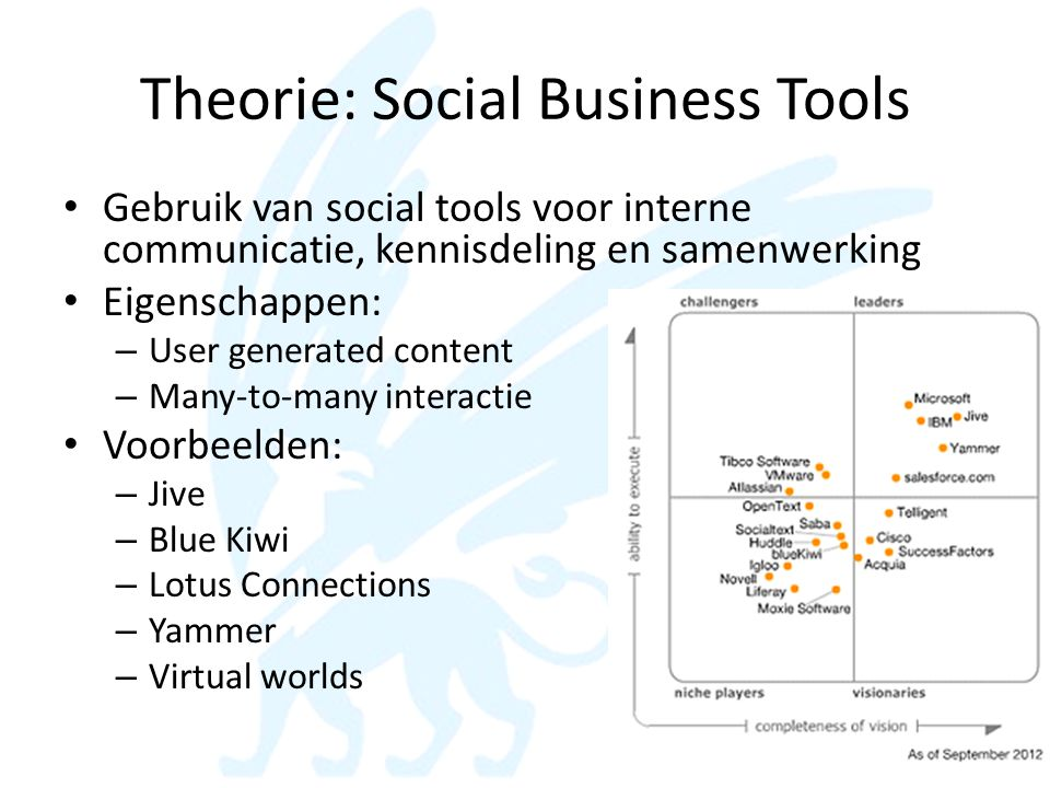 Theorie: Social Business Tools