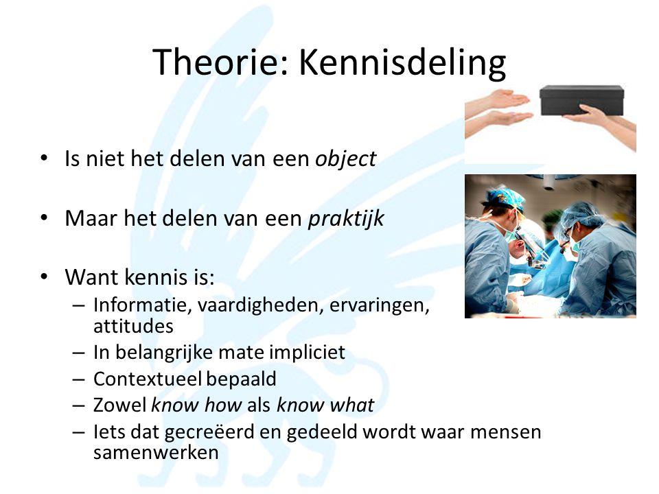 Theorie: Kennisdeling