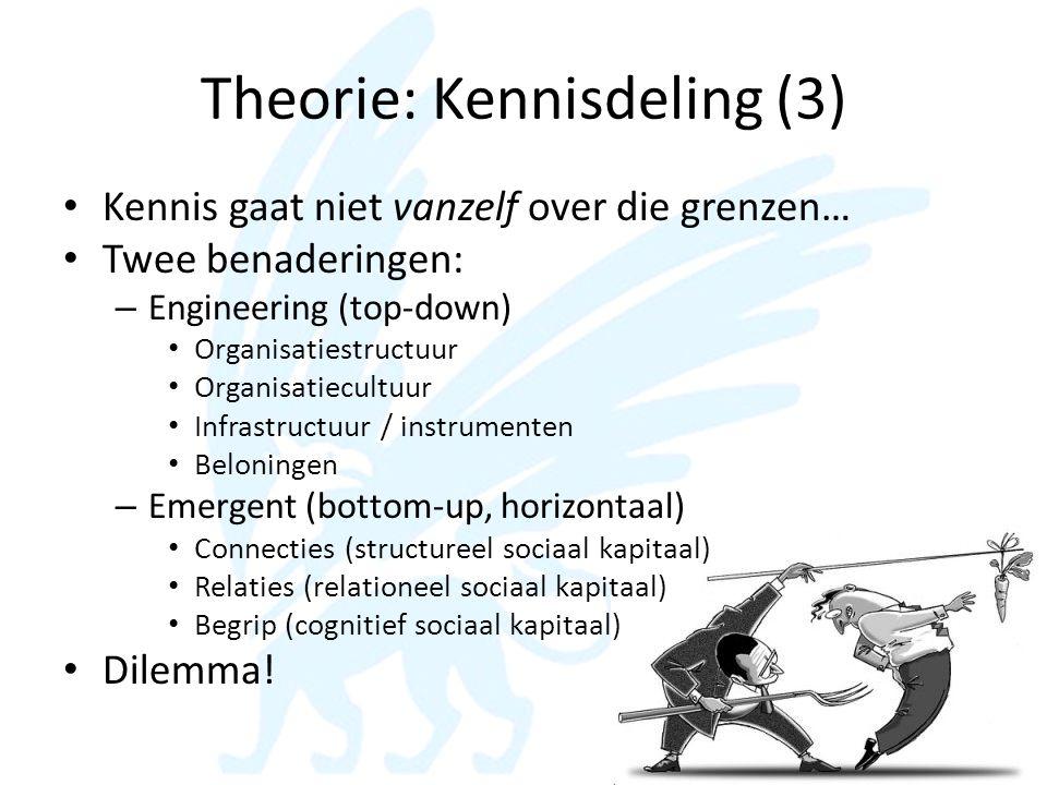 Theorie: Kennisdeling (3)