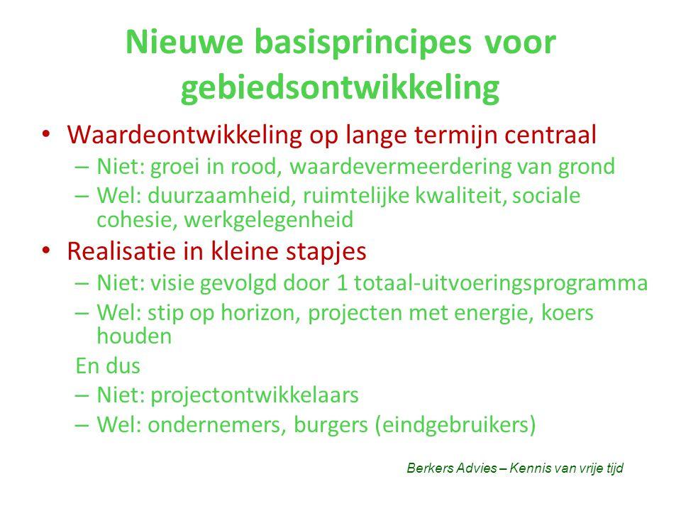 Nieuwe basisprincipes voor gebiedsontwikkeling