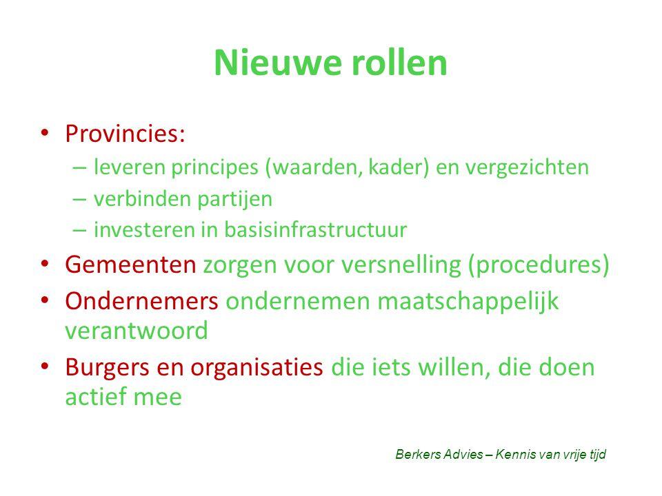 Nieuwe rollen Provincies: