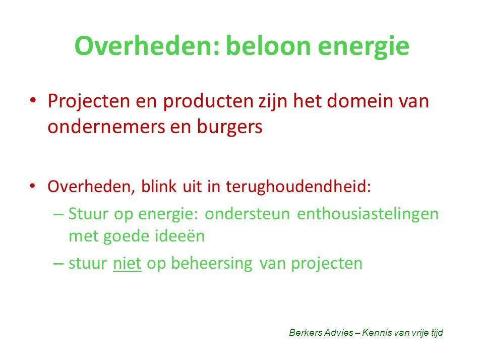 Overheden: beloon energie