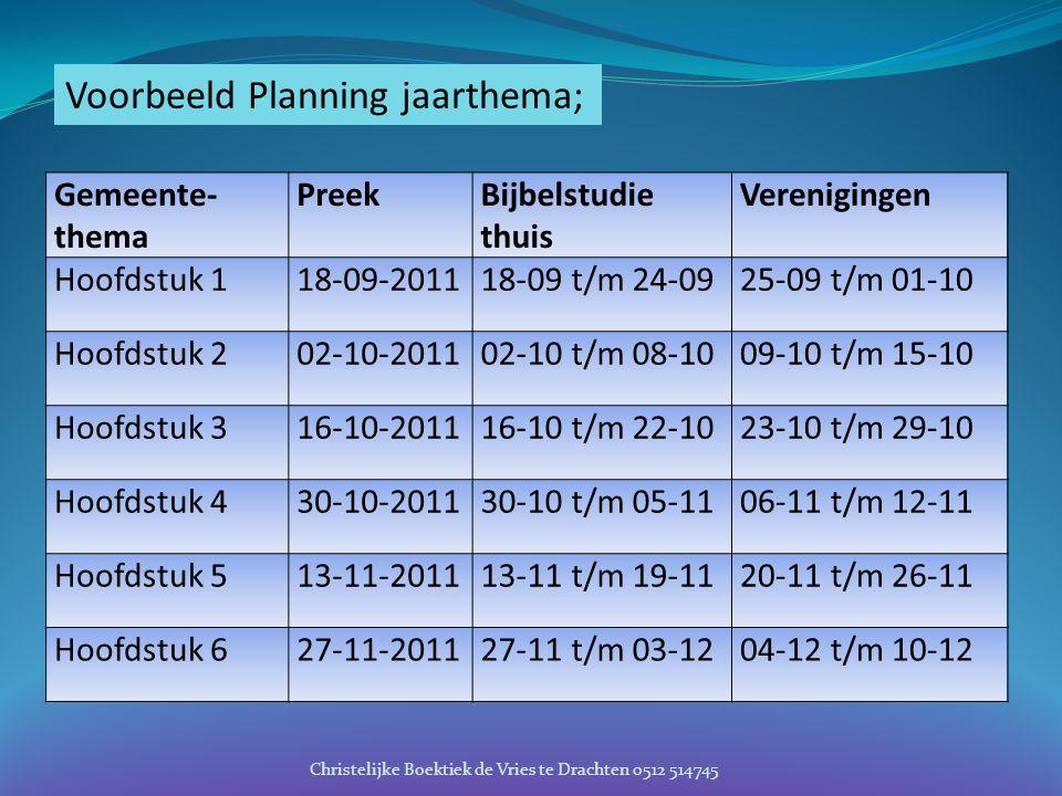 Voorbeeld Planning jaarthema;