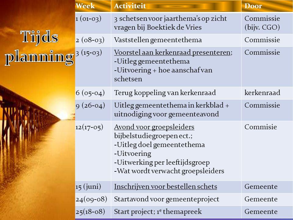 Tijds planning Tijds- planning Week Activiteit Door 1 (01-03)